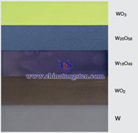tungsten oxide color picture